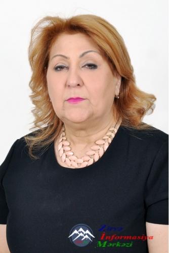 Достойный последователь востоковедческих исследований в Азербайджане