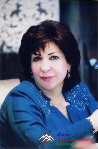 """""""Milli ədəbiyyat tarixində  M.P.Vaqif irsinin öyrənilməsi"""""""