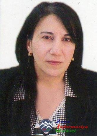Müəllim, şair, jurnalist və tədqiqatçı TƏRANƏ CƏBİYEVA