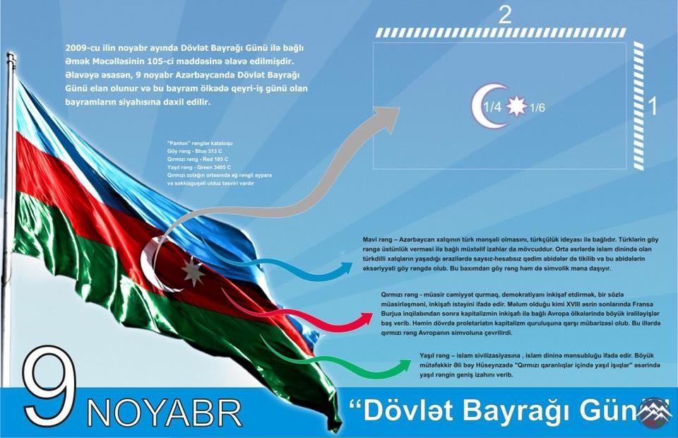 9 Noyabr Milli Bayraq Gunu Dur Zirvə Info Zirvə Informasiya Mərkəzi